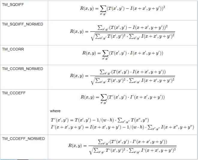 模板匹配算法公式.png