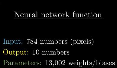 神经网络函数